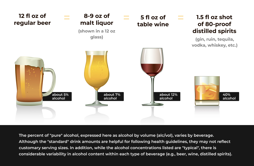 Total Alcohol Abstinence vs Moderation